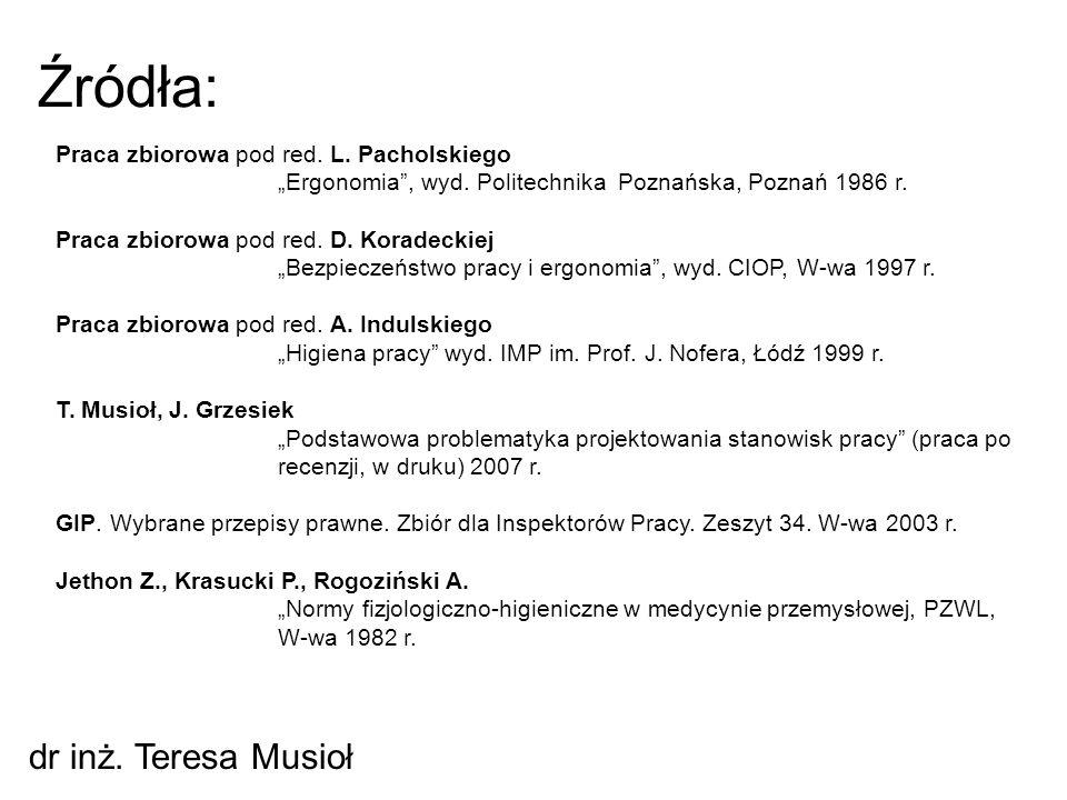 """Źródła: dr inż. Teresa Musioł Praca zbiorowa pod red. L. Pacholskiego """"Ergonomia"""", wyd. Politechnika Poznańska, Poznań 1986 r. Praca zbiorowa pod red."""