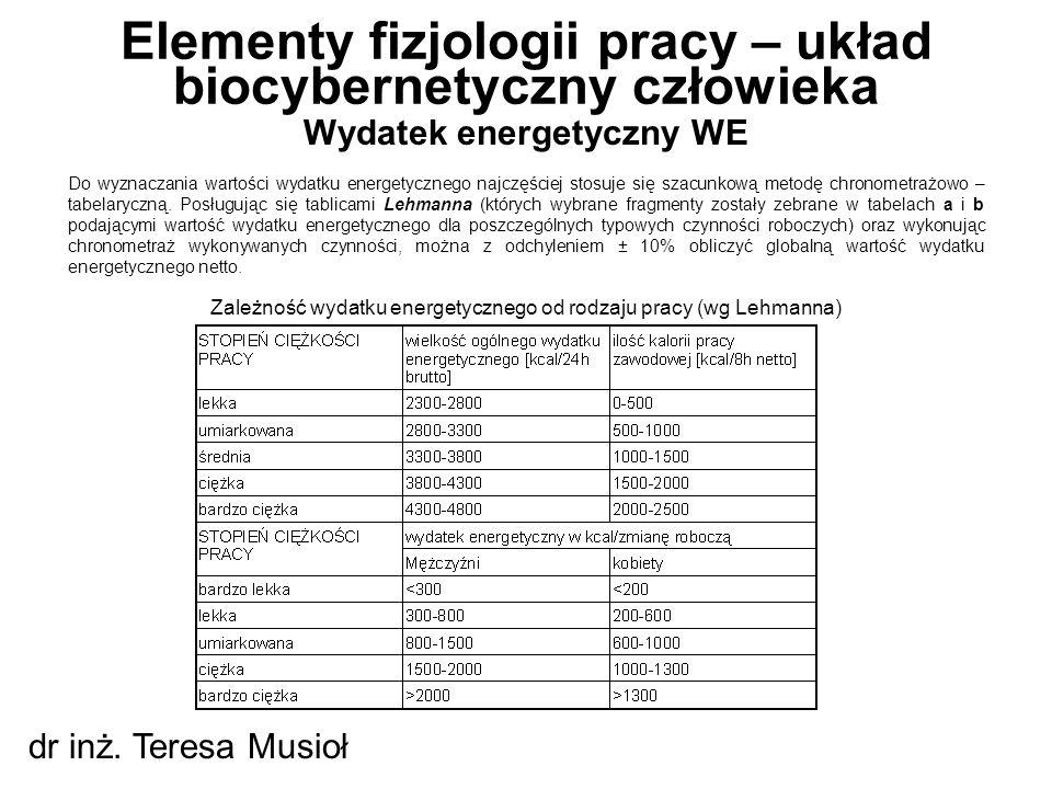 Wydatek energetyczny WE Elementy fizjologii pracy – układ biocybernetyczny człowieka dr inż. Teresa Musioł Do wyznaczania wartości wydatku energetyczn