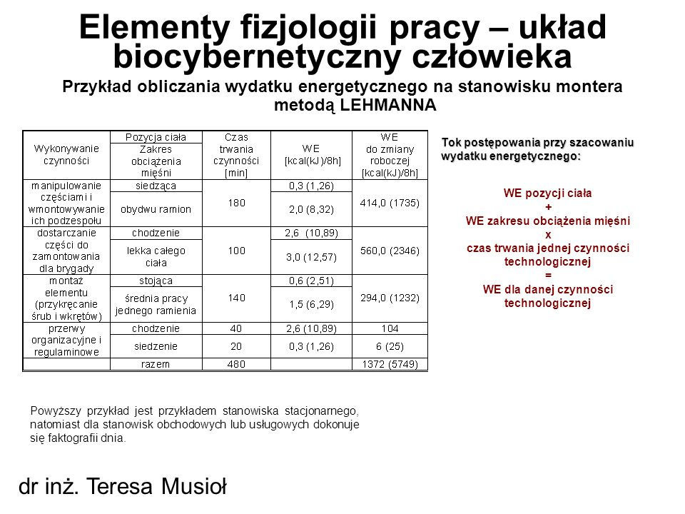 Przykład obliczania wydatku energetycznego na stanowisku montera metodą LEHMANNA Elementy fizjologii pracy – układ biocybernetyczny człowieka dr inż.