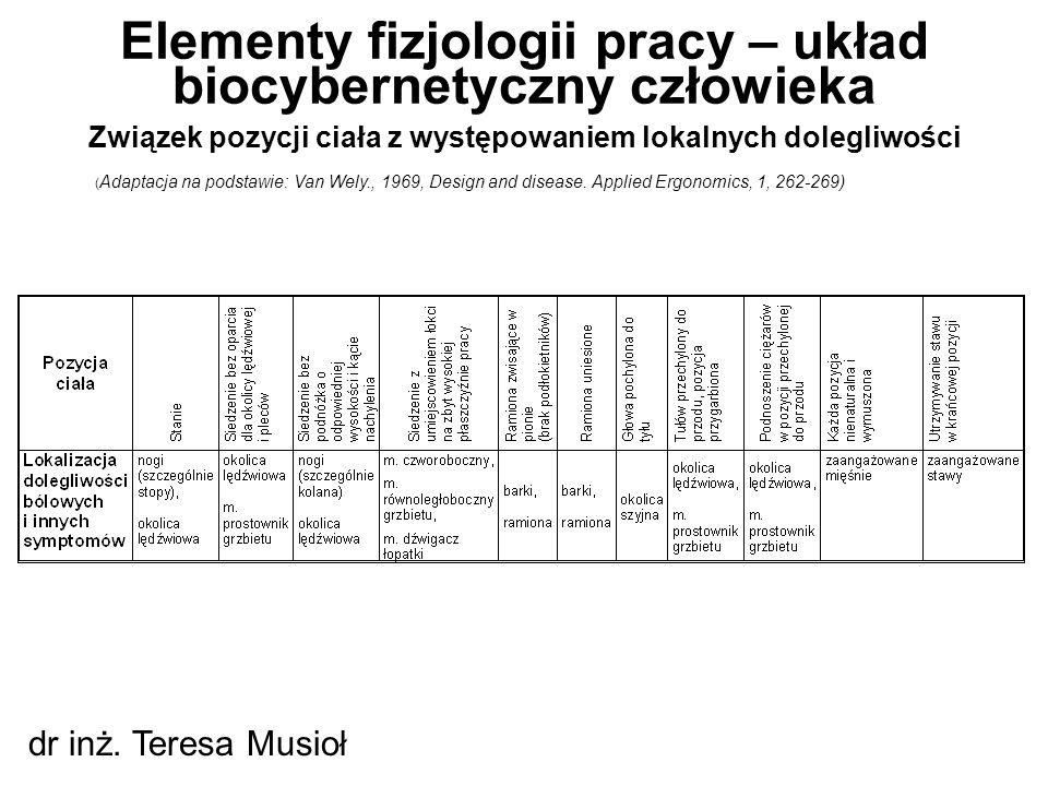 Związek pozycji ciała z występowaniem lokalnych dolegliwości Elementy fizjologii pracy – układ biocybernetyczny człowieka dr inż. Teresa Musioł ( Adap