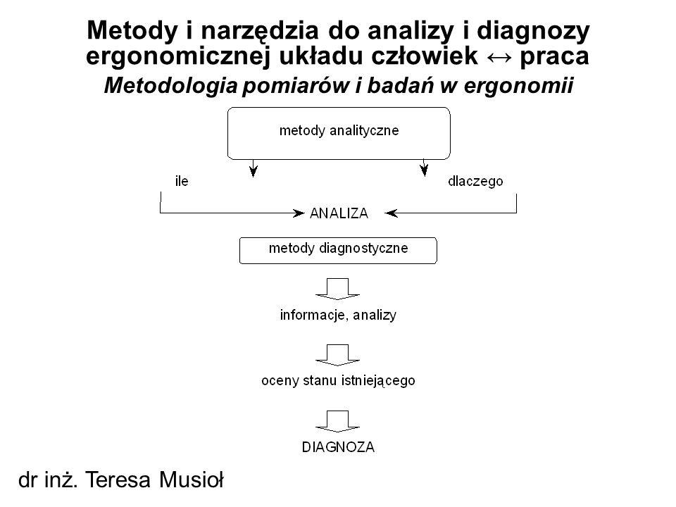 Metodologia pomiarów i badań w ergonomii Metody i narzędzia do analizy i diagnozy ergonomicznej układu człowiek ↔ praca dr inż. Teresa Musioł