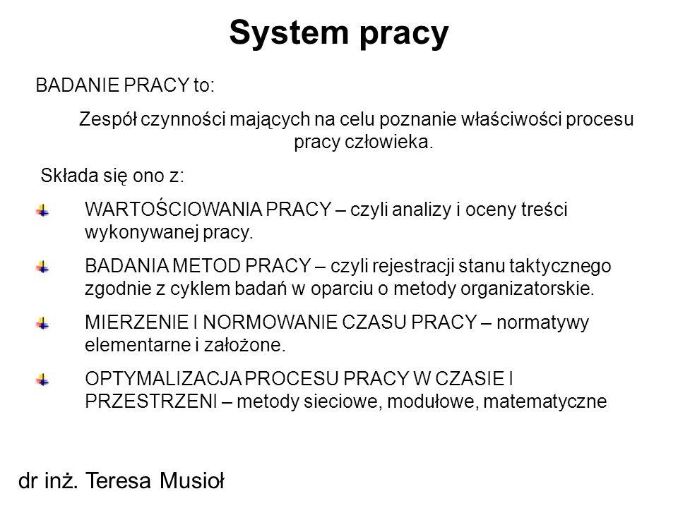 Ideogram relacji występujących w systemie pracy System pracy dr inż.