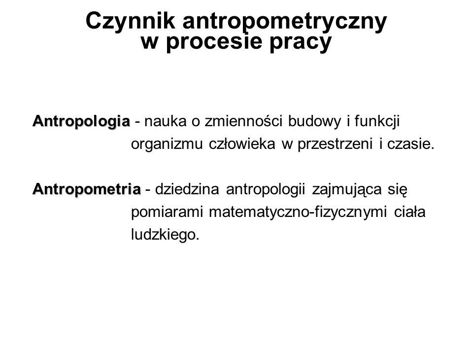 Czynnik antropometryczny w procesie pracy Antropologia Antropologia - nauka o zmienności budowy i funkcji organizmu człowieka w przestrzeni i czasie.
