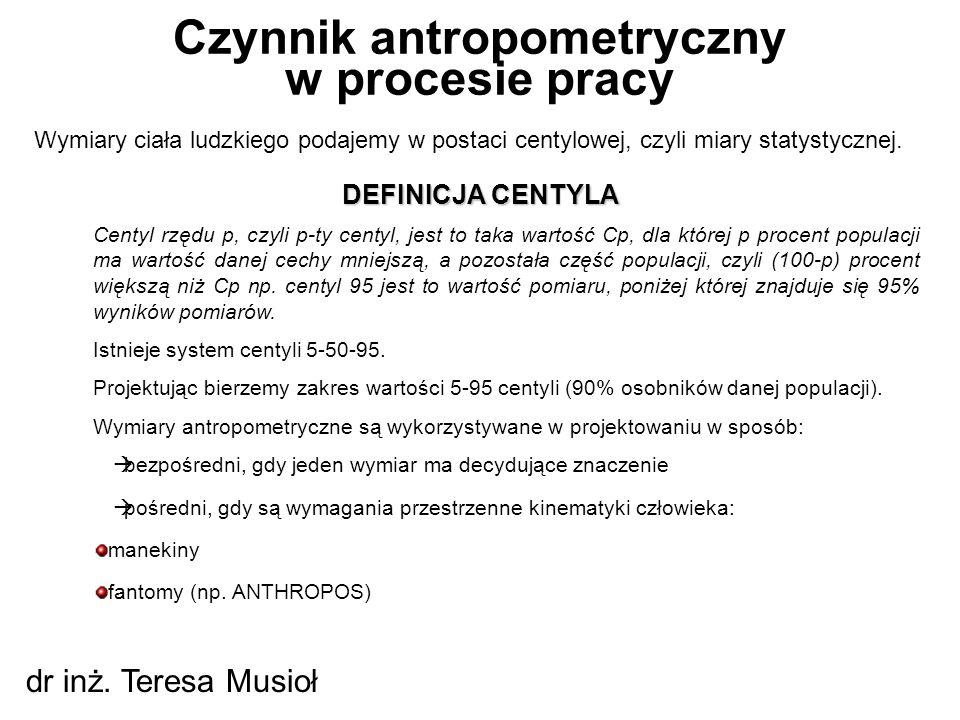 DEFINICJA CENTYLA Czynnik antropometryczny w procesie pracy dr inż. Teresa Musioł Wymiary ciała ludzkiego podajemy w postaci centylowej, czyli miary s