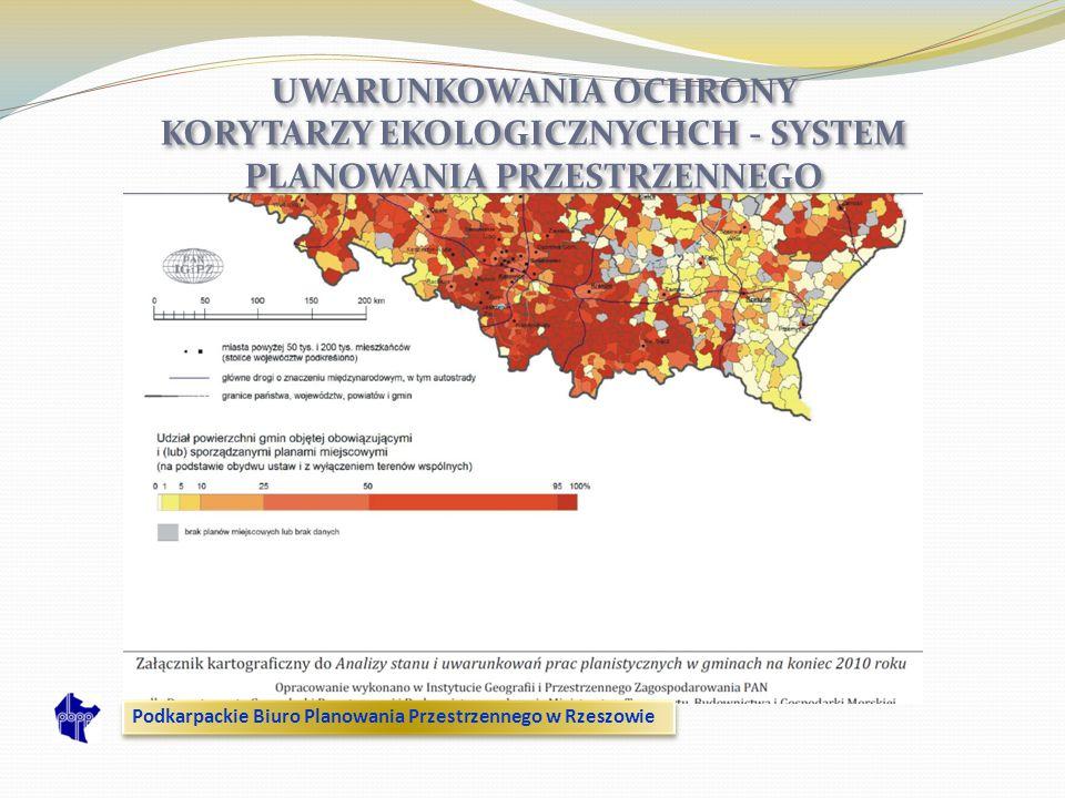 UWARUNKOWANIA OCHRONY KORYTARZY EKOLOGICZNYCHCH - SYSTEM PLANOWANIA PRZESTRZENNEGO Podkarpackie Biuro Planowania Przestrzennego w Rzeszowie