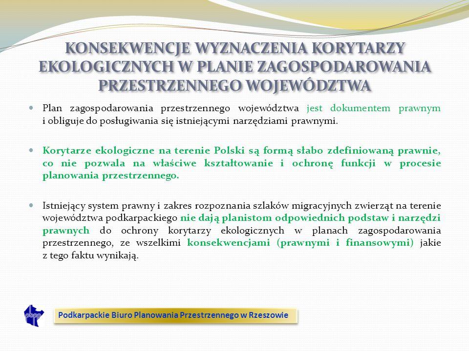 KONSEKWENCJE WYZNACZENIA KORYTARZY EKOLOGICZNYCH W PLANIE ZAGOSPODAROWANIA PRZESTRZENNEGO WOJEWÓDZTWA Plan zagospodarowania przestrzennego województwa