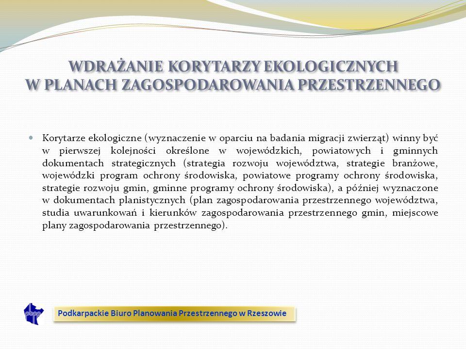 WDRAŻANIE KORYTARZY EKOLOGICZNYCH W PLANACH ZAGOSPODAROWANIA PRZESTRZENNEGO Korytarze ekologiczne (wyznaczenie w oparciu na badania migracji zwierząt)
