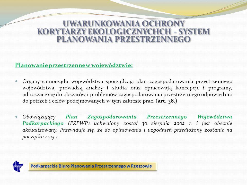 Planowanie przestrzenne w województwie: Organy samorządu województwa sporządzają plan zagospodarowania przestrzennego województwa, prowadzą analizy i
