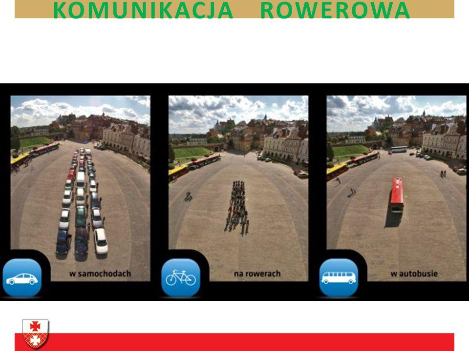Efektywność roweru w mieście