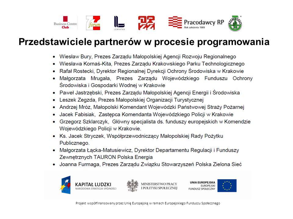Projekt współfinansowany przez Unię Europejską w ramach Europejskiego Funduszu Społecznego Przedstawiciele partnerów w procesie programowania