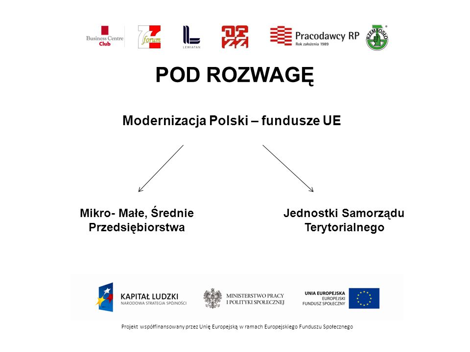POD ROZWAGĘ Projekt współfinansowany przez Unię Europejską w ramach Europejskiego Funduszu Społecznego Modernizacja Polski – fundusze UE Mikro- Małe,