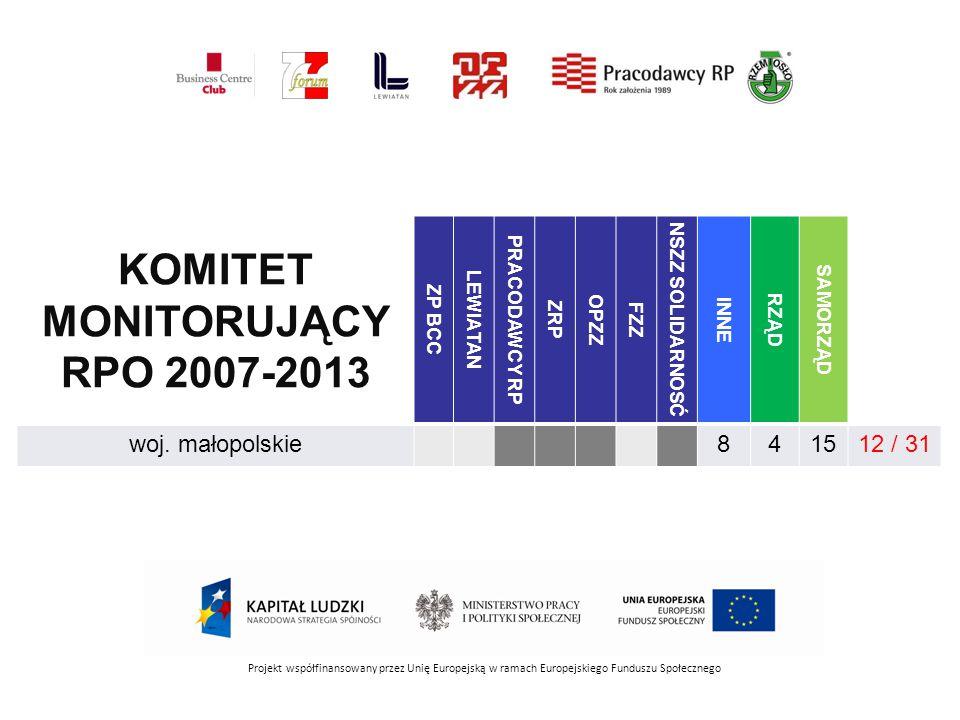 Projekt współfinansowany przez Unię Europejską w ramach Europejskiego Funduszu Społecznego KOMITET MONITORUJĄCY RPO 2007-2013 ZP BCC LEWIATAN PRACODAW