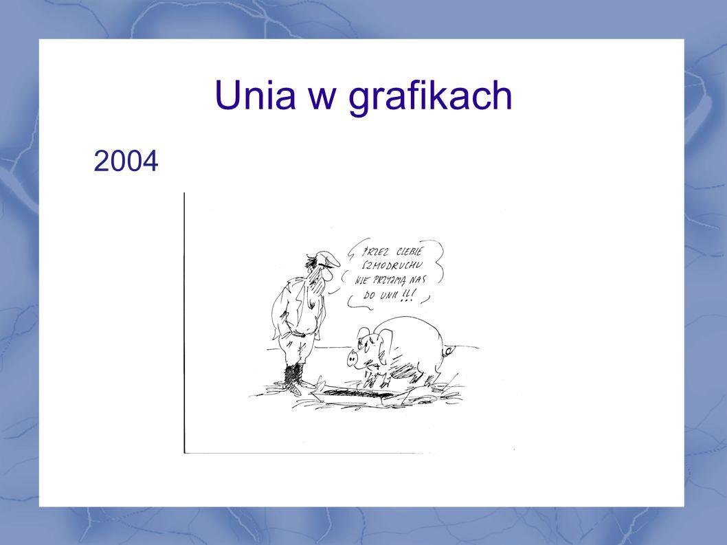 Unia w grafikach 2004