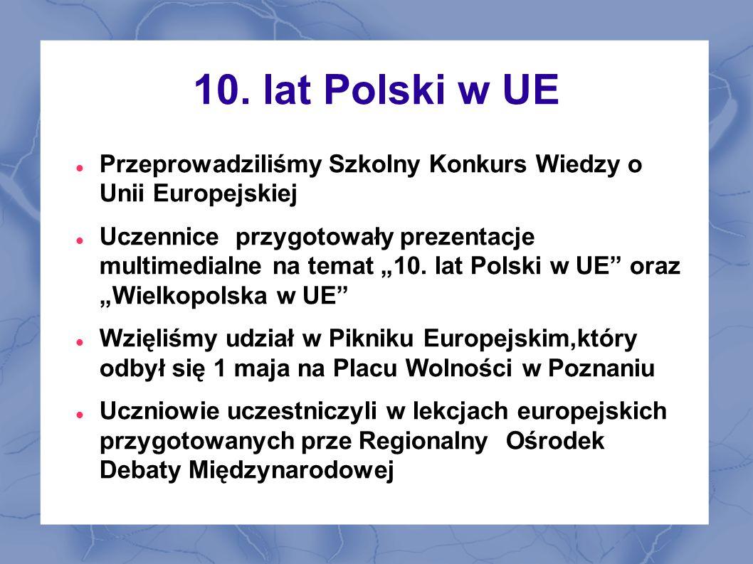 10. lat Polski w UE Przeprowadziliśmy Szkolny Konkurs Wiedzy o Unii Europejskiej Uczennice przygotowały prezentacje multimedialne na temat 10. lat Pol