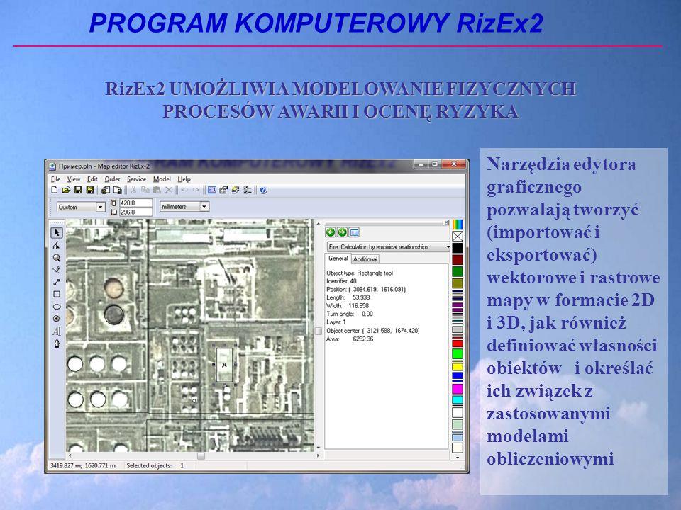 PROGRAM KOMPUTEROWY RizEx2 RizEx2 UMOŻLIWIA MODELOWANIE FIZYCZNYCH PROCESÓW AWARII I OCENĘ RYZYKA Narzędzia edytora graficznego pozwalają tworzyć (importować i eksportować) wektorowe i rastrowe mapy w formacie 2D i 3D, jak również definiować własności obiektów i określać ich związek z zastosowanymi modelami obliczeniowymi