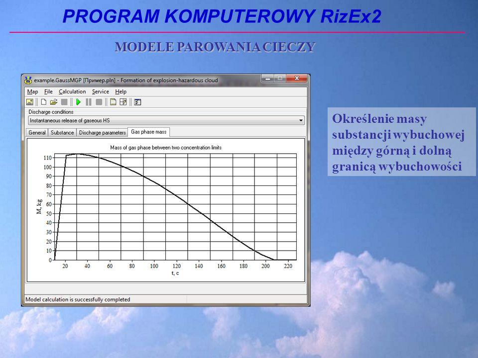 PROGRAM KOMPUTEROWY RizEx2 Określenie masy substancji wybuchowej między górną i dolną granicą wybuchowości MODELE PAROWANIA CIECZY