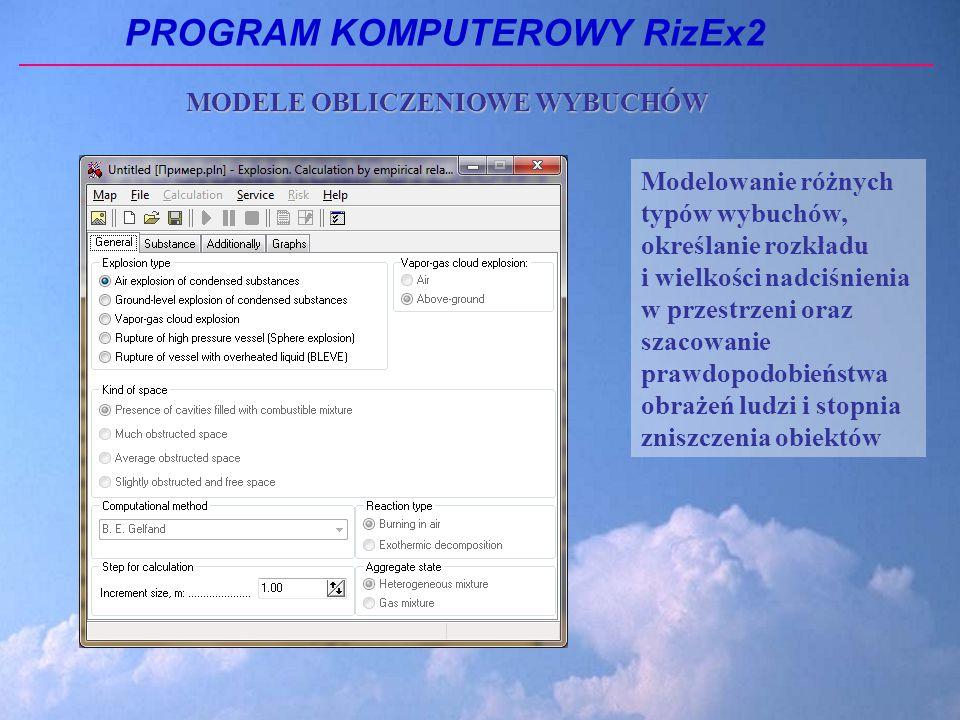 PROGRAM KOMPUTEROWY RizEx2 Modelowanie różnych typów wybuchów, określanie rozkładu i wielkości nadciśnienia w przestrzeni oraz szacowanie prawdopodobieństwa obrażeń ludzi i stopnia zniszczenia obiektów MODELE OBLICZENIOWE WYBUCHÓW
