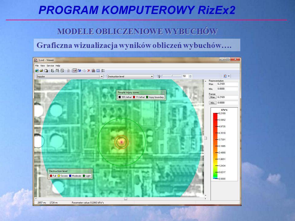PROGRAM KOMPUTEROWY RizEx2 Graficzna wizualizacja wyników obliczeń wybuchów….