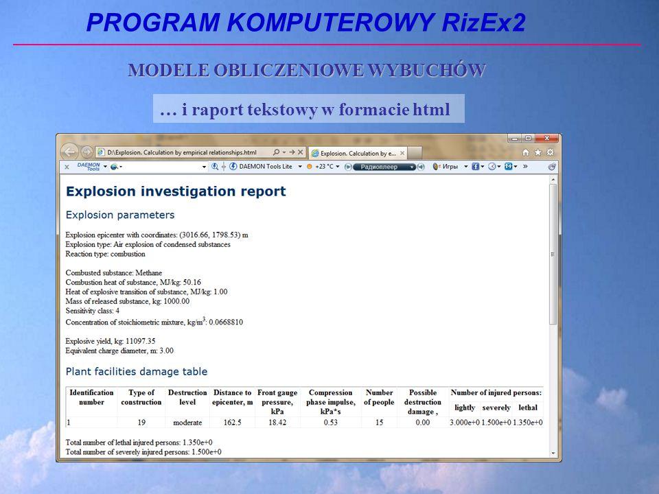 PROGRAM KOMPUTEROWY RizEx2 … i raport tekstowy w formacie html MODELE OBLICZENIOWE WYBUCHÓW