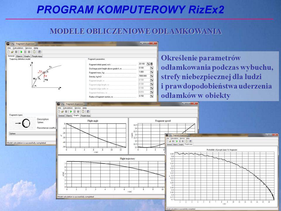 PROGRAM KOMPUTEROWY RizEx2 Określenie parametrów odłamkowania podczas wybuchu, strefy niebezpiecznej dla ludzi i prawdopodobieństwa uderzenia odłamków w obiekty MODELE OBLICZENIOWE ODŁAMKOWANIA