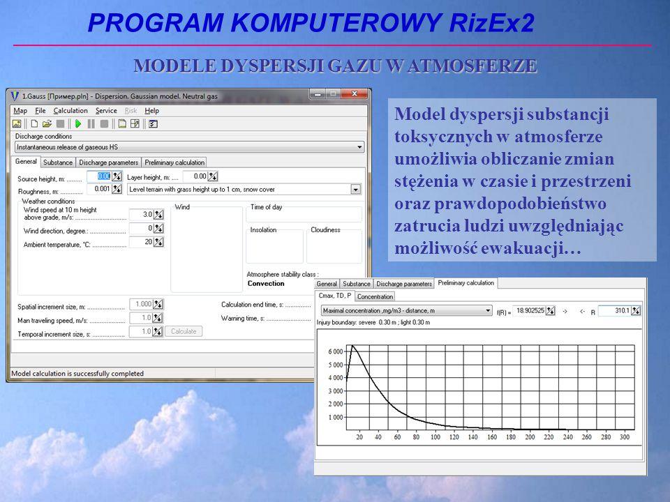 PROGRAM KOMPUTEROWY RizEx2 Model dyspersji substancji toksycznych w atmosferze umożliwia obliczanie zmian stężenia w czasie i przestrzeni oraz prawdopodobieństwo zatrucia ludzi uwzględniając możliwość ewakuacji… MODELE DYSPERSJI GAZU W ATMOSFERZE