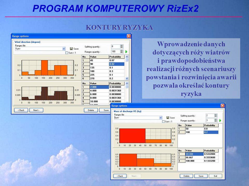 PROGRAM KOMPUTEROWY RizEx2 Wprowadzenie danych dotyczących róży wiatrów i prawdopodobieństwa realizacji różnych scenariuszy powstania i rozwinięcia awarii pozwala określać kontury ryzyka KONTURY RYZYKA