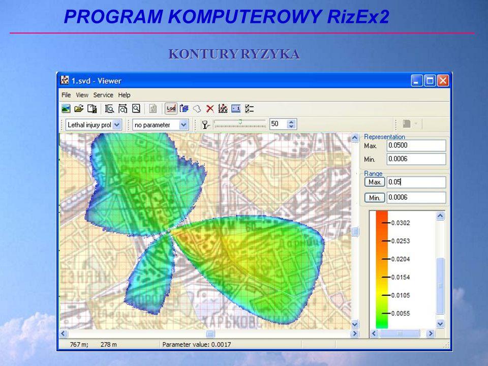 PROGRAM KOMPUTEROWY RizEx2 KONTURY RYZYKA
