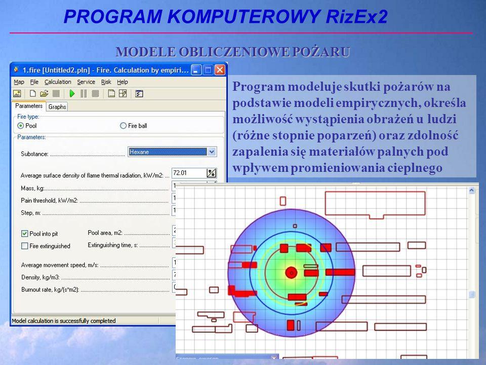 PROGRAM KOMPUTEROWY RizEx2 Program modeluje skutki pożarów na podstawie modeli empirycznych, określa możliwość wystąpienia obrażeń u ludzi (różne stopnie poparzeń) oraz zdolność zapalenia się materiałów palnych pod wpływem promieniowania cieplnego MODELE OBLICZENIOWE POŻARU