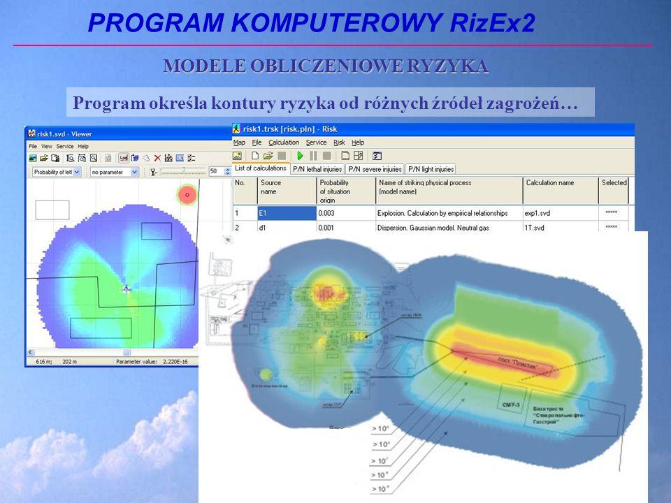 PROGRAM KOMPUTEROWY RizEx2 Program określa kontury ryzyka od różnych źródeł zagrożeń… MODELE OBLICZENIOWE RYZYKA