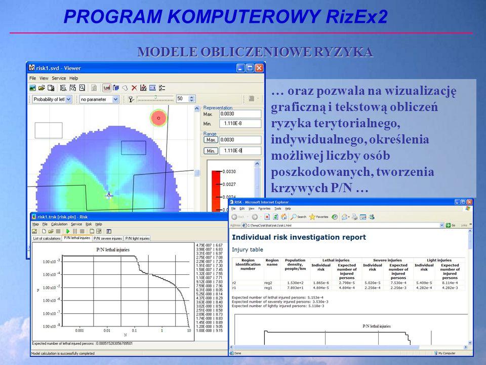PROGRAM KOMPUTEROWY RizEx2 … oraz pozwala na wizualizację graficzną i tekstową obliczeń ryzyka terytorialnego, indywidualnego, określenia możliwej liczby osób poszkodowanych, tworzenia krzywych P/N … MODELE OBLICZENIOWE RYZYKA