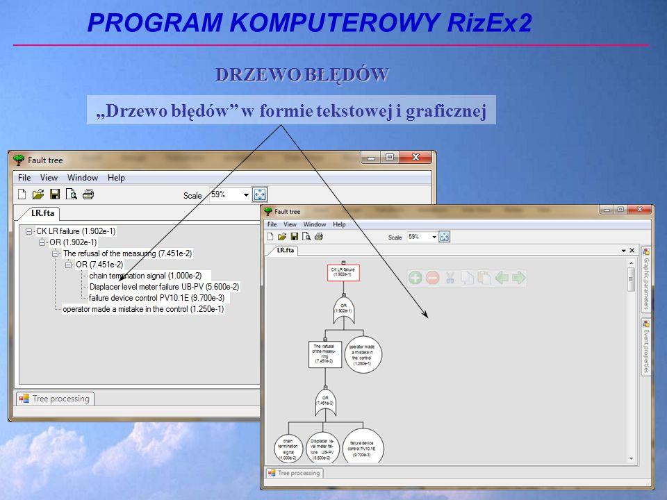 PROGRAM KOMPUTEROWY RizEx2 Drzewo błędów w formie tekstowej i graficznej DRZEWO BŁĘDÓW