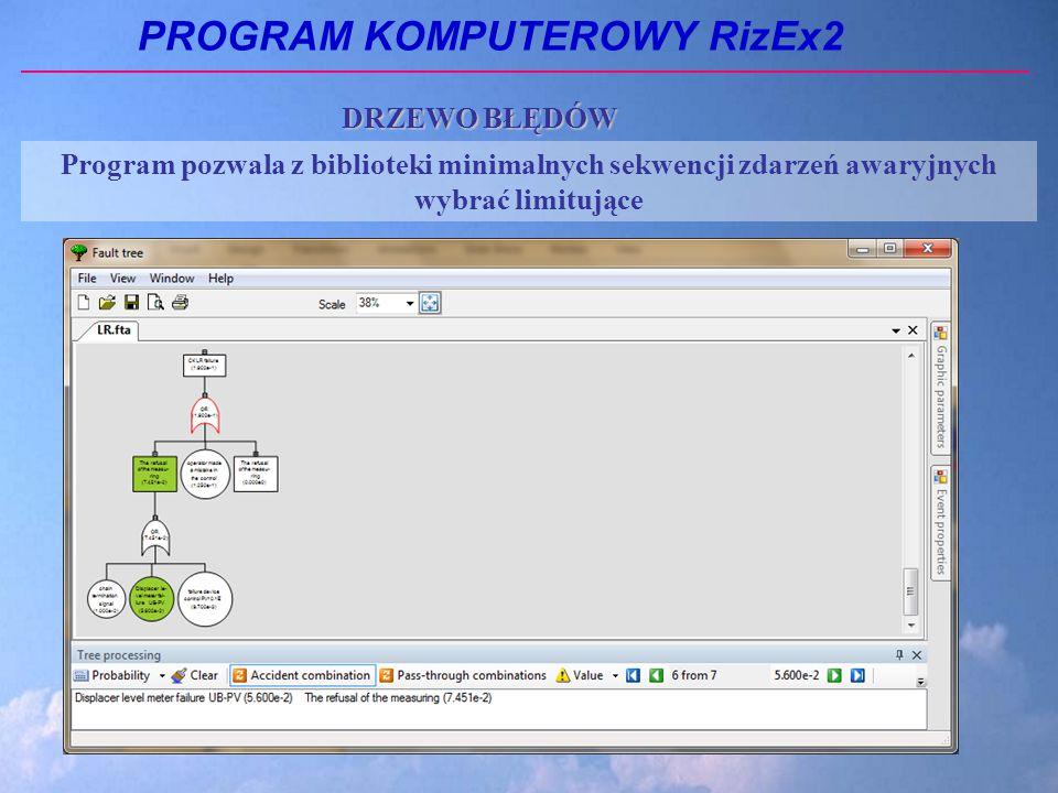 PROGRAM KOMPUTEROWY RizEx2 Program pozwala z biblioteki minimalnych sekwencji zdarzeń awaryjnych wybrać limitujące DRZEWO BŁĘDÓW