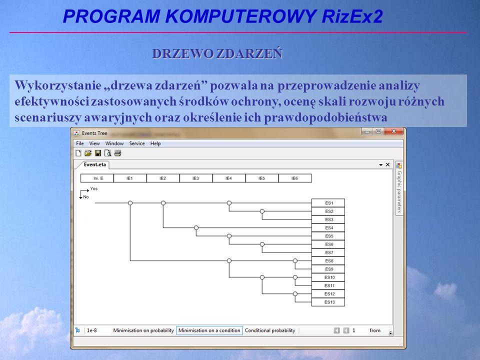 PROGRAM KOMPUTEROWY RizEx2 Wykorzystanie drzewa zdarzeń pozwala na przeprowadzenie analizy efektywności zastosowanych środków ochrony, ocenę skali rozwoju różnych scenariuszy awaryjnych oraz określenie ich prawdopodobieństwa DRZEWO ZDARZEŃ