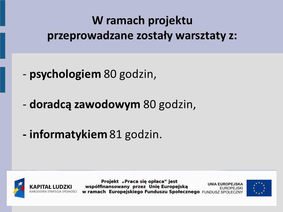 W ramach projektu przeprowadzane zostały warsztaty z: - psychologiem 80 godzin, - doradcą zawodowym 80 godzin, - informatykiem 81 godzin.