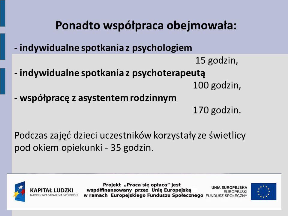 Ponadto współpraca obejmowała: - indywidualne spotkania z psychologiem 15 godzin, - indywidualne spotkania z psychoterapeutą 100 godzin, - współpracę z asystentem rodzinnym 170 godzin.