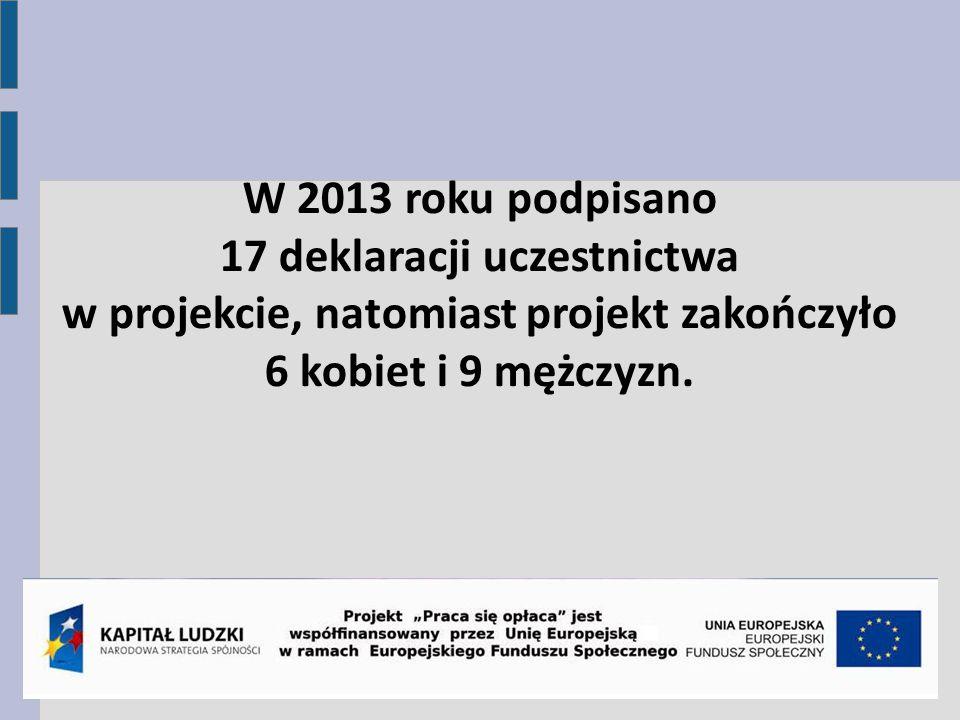 W 2013 roku podpisano 17 deklaracji uczestnictwa w projekcie, natomiast projekt zakończyło 6 kobiet i 9 mężczyzn.