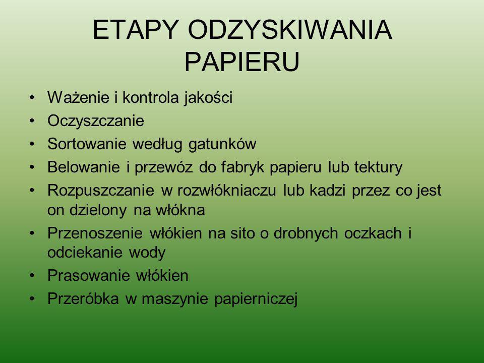 ETAPY ODZYSKIWANIA PAPIERU Ważenie i kontrola jakości Oczyszczanie Sortowanie według gatunków Belowanie i przewóz do fabryk papieru lub tektury Rozpus