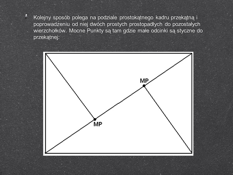 Kolejny sposób polega na podziale prostokątnego kadru przekątną i poprowadzeniu od niej dwóch prostych prostopadłych do pozostałych wierzchołków. Mocn