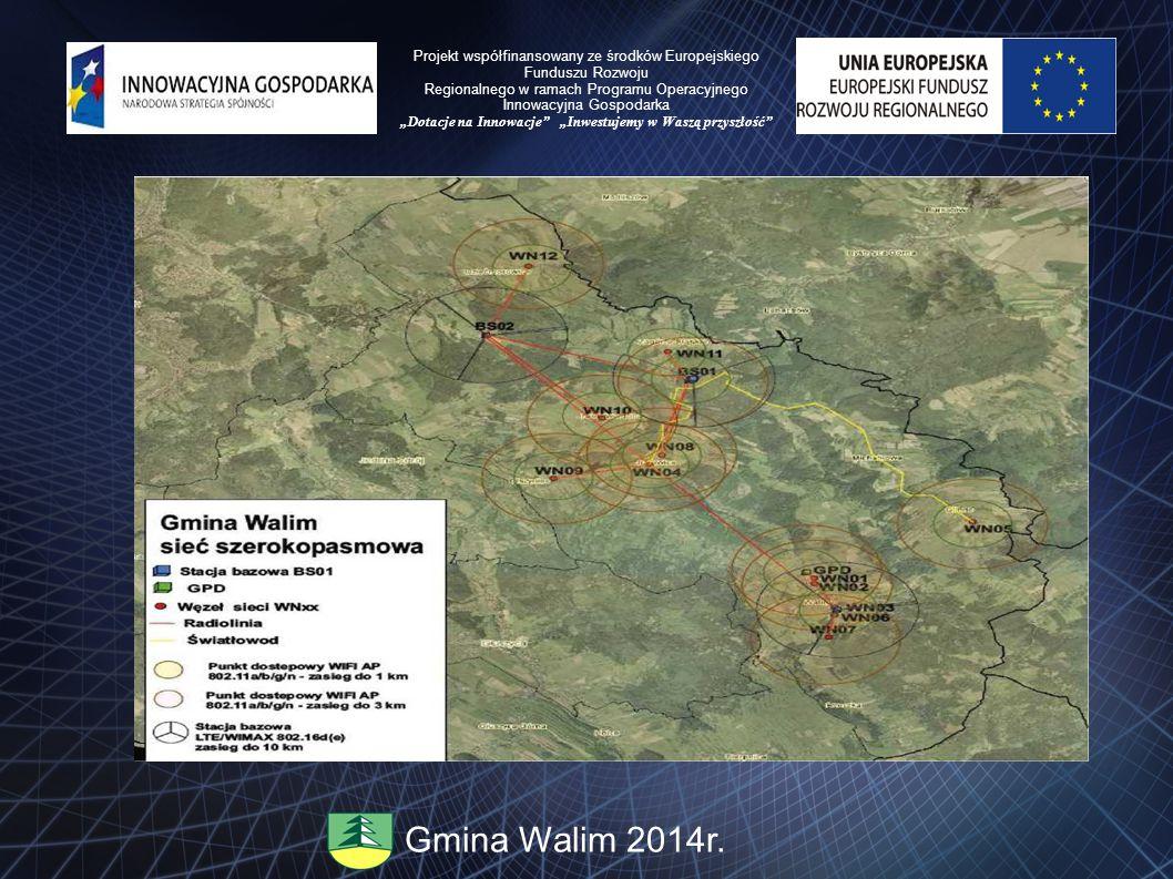 Gmina Walim 2014r. Projekt współfinansowany ze środków Europejskiego Funduszu Rozwoju Regionalnego w ramach Programu Operacyjnego Innowacyjna Gospodar