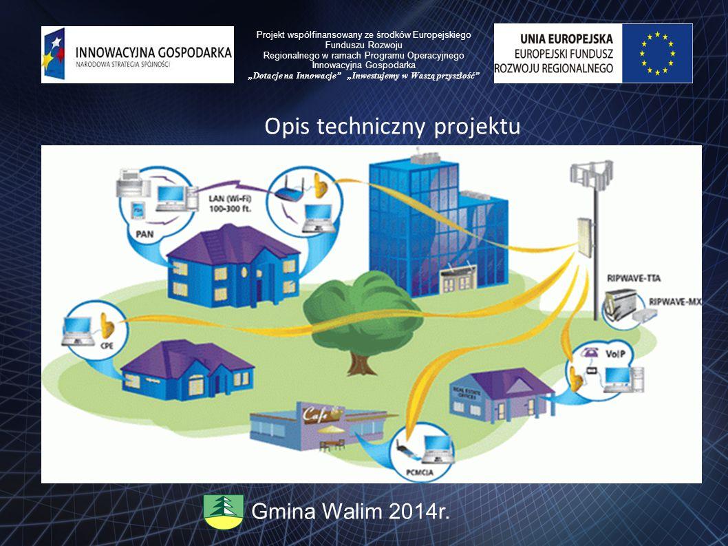 Opis techniczny projektu Gmina Walim 2014r. Projekt współfinansowany ze środków Europejskiego Funduszu Rozwoju Regionalnego w ramach Programu Operacyj