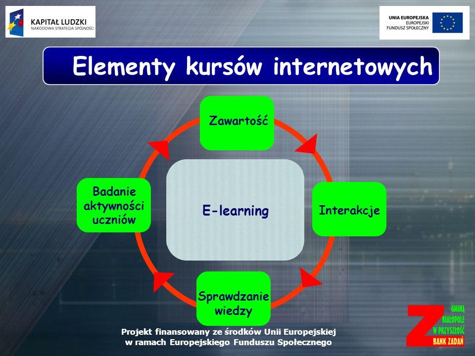 Projekt finansowany ze środków Unii Europejskiej w ramach Europejskiego Funduszu Społecznego Elementy kursów internetowych Zawartość E-learning Sprawd