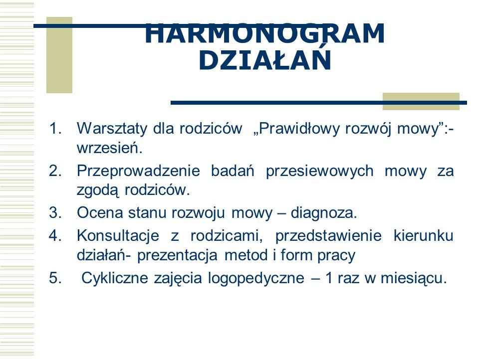 HARMONOGRAM DZIAŁAŃ 1.Warsztaty dla rodziców Prawidłowy rozwój mowy:- wrzesień. 2.Przeprowadzenie badań przesiewowych mowy za zgodą rodziców. 3.Ocena