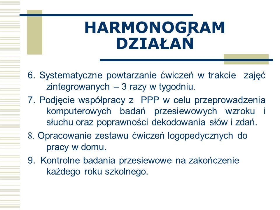 HARMONOGRAM DZIAŁAŃ 6. Systematyczne powtarzanie ćwiczeń w trakcie zajęć zintegrowanych – 3 razy w tygodniu. 7. Podjęcie współpracy z PPP w celu przep