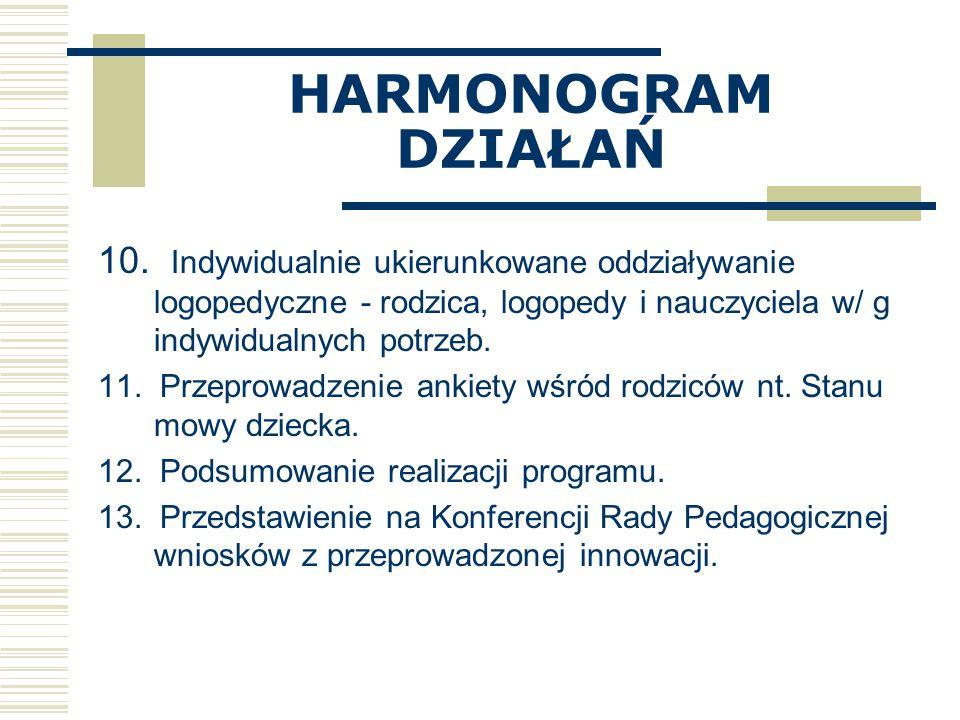 HARMONOGRAM DZIAŁAŃ 10. Indywidualnie ukierunkowane oddziaływanie logopedyczne - rodzica, logopedy i nauczyciela w/ g indywidualnych potrzeb. 11. Prze
