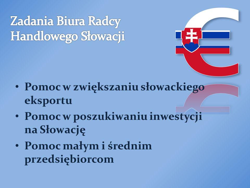 Pomoc w zwiększaniu słowackiego eksportu Pomoc w poszukiwaniu inwestycji na Słowację Pomoc małym i średnim przedsiębiorcom