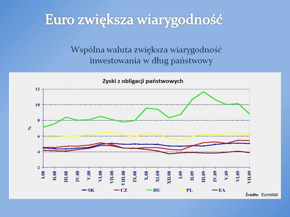 Wspólna waluta zwiększa wiarygodność inwestowania w dług państwowy