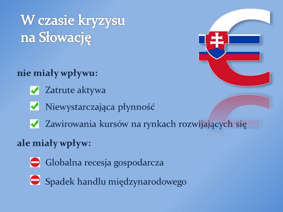 Przykłady przyciągają: ASSECO SLOVAKIA a.s.WOJAS S.A.