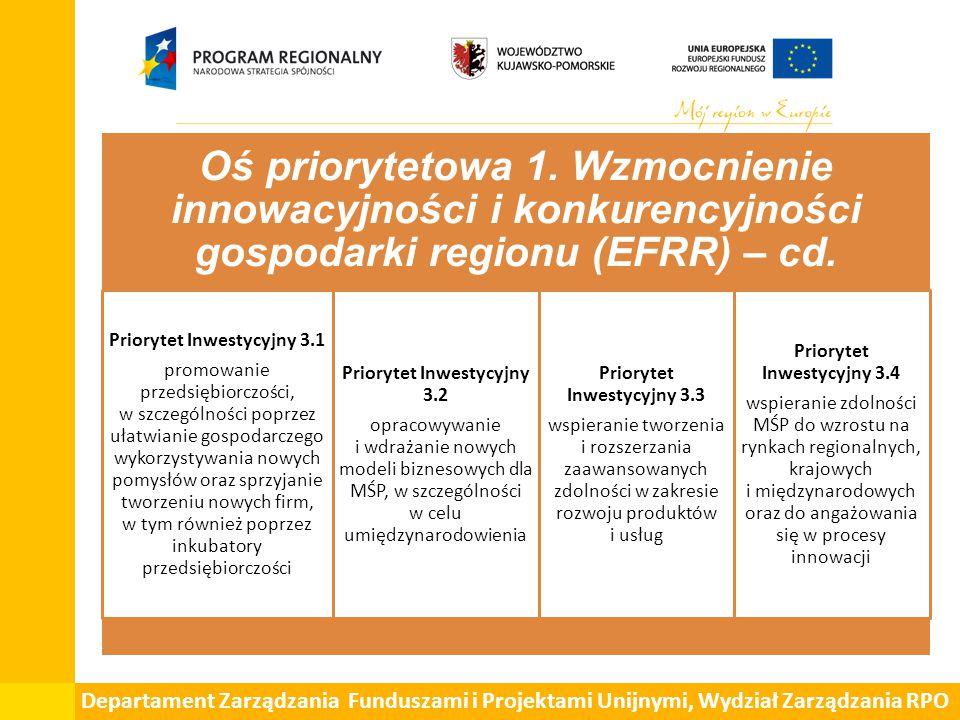 Departament Zarządzania Funduszami i Projektami Unijnymi, Wydział Zarządzania RPO Priorytet Inwestycyjny 1.2 Cel szczegółowy: wzrost nakładów przedsiębiorstw na badania i innowacje.