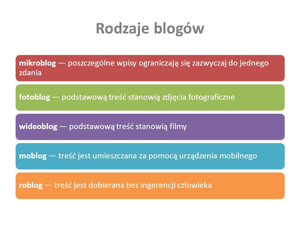 Rodzaje blogów mikroblog poszczególne wpisy ograniczają się zazwyczaj do jednego zdania fotoblog podstawową treść stanowią zdjęcia fotograficznewideob