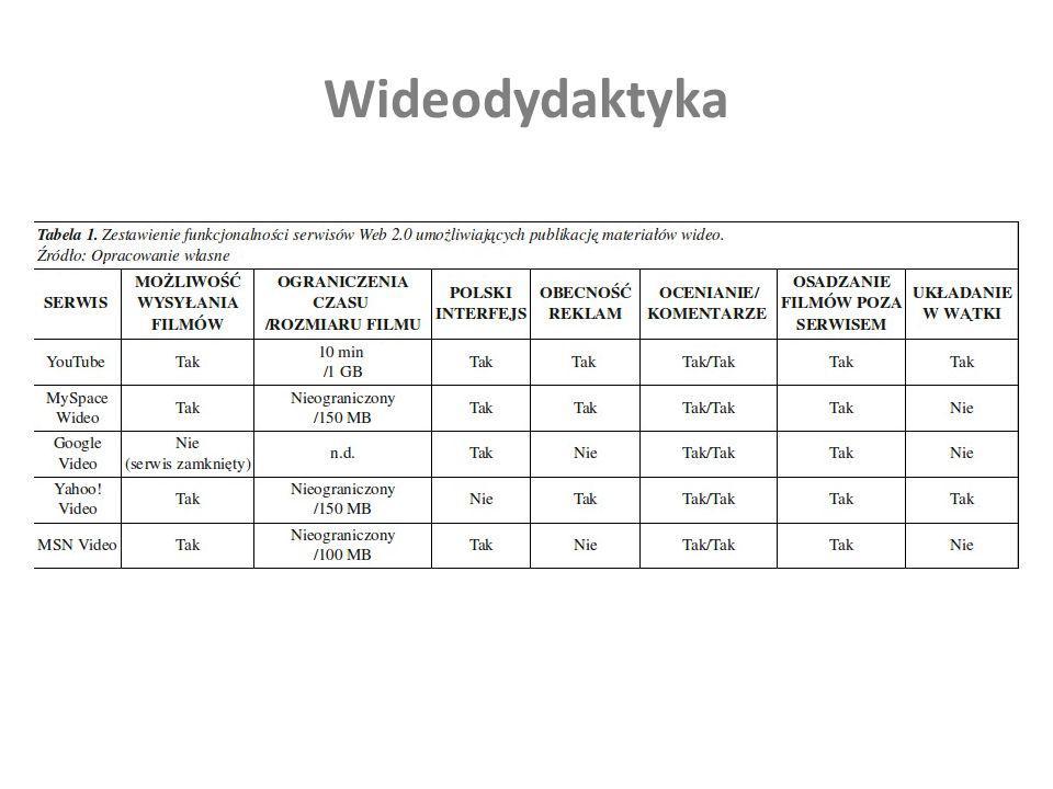 Wideodydaktyka
